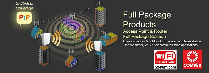 11ac complete AP/CPE/Routers