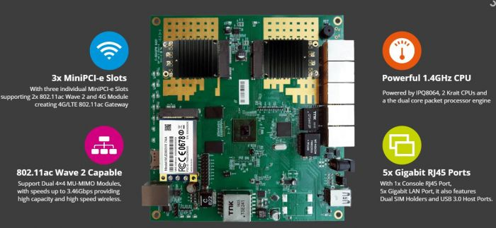 COMPEX WPQ864 1 4GHz Embedded Board with 802 11ac Wave 2 Support ,  3*miniPCIe, SIM card slot, 4G LTE modules support